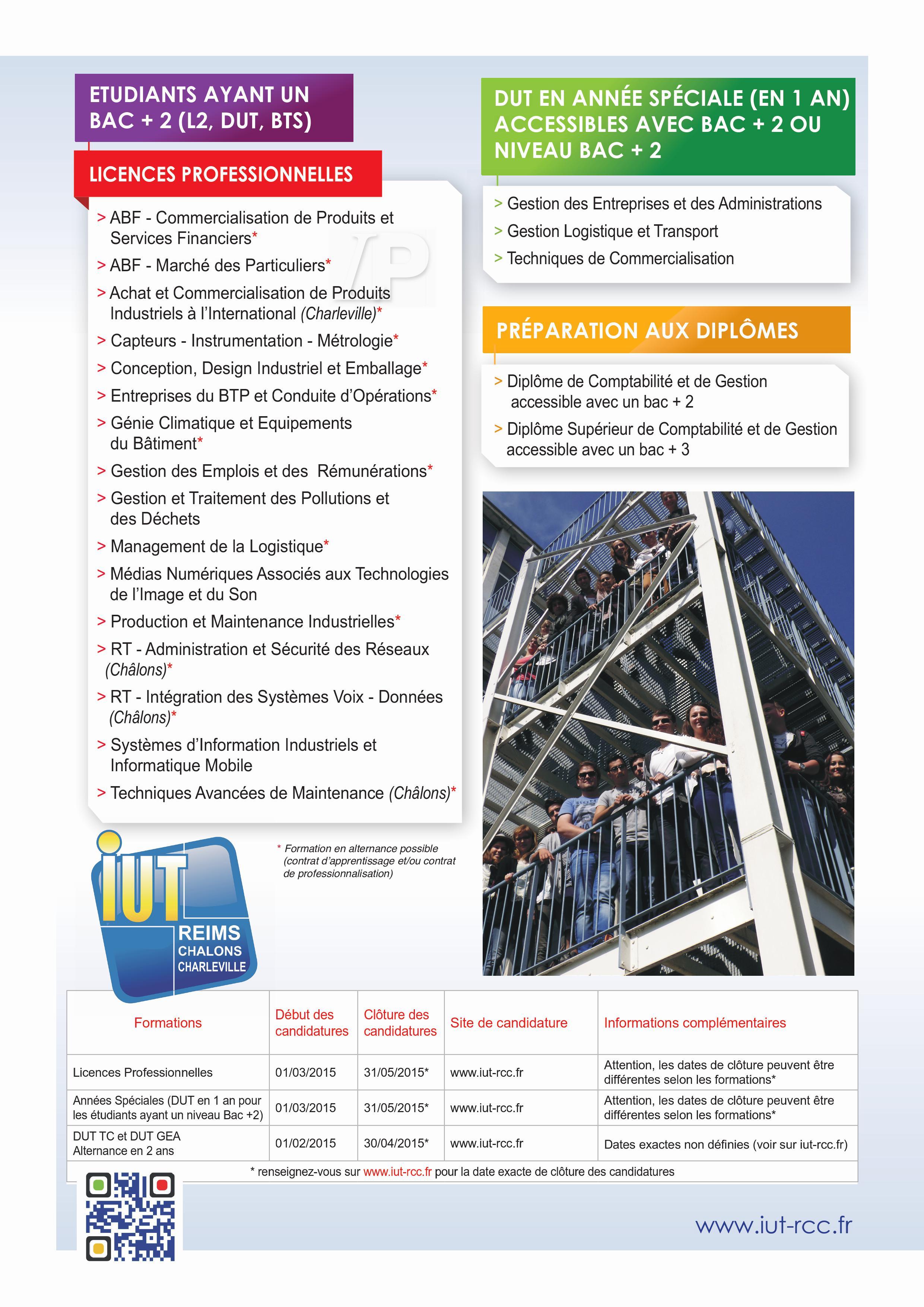 Licence Professionnelle Conception Design Industriel Et Emballage