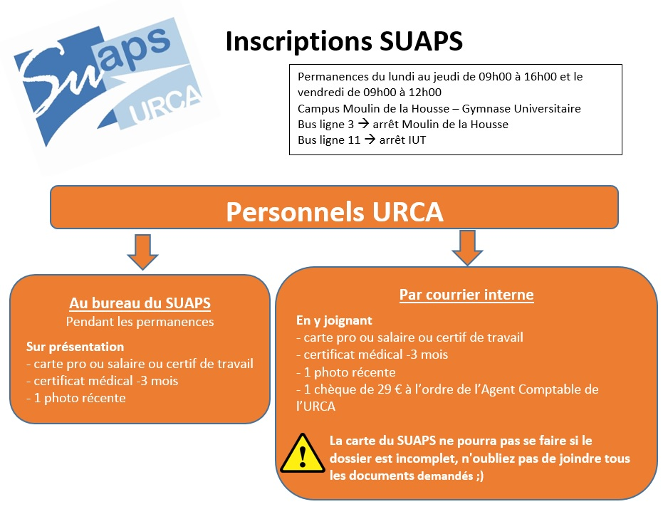 inscription des personnels
